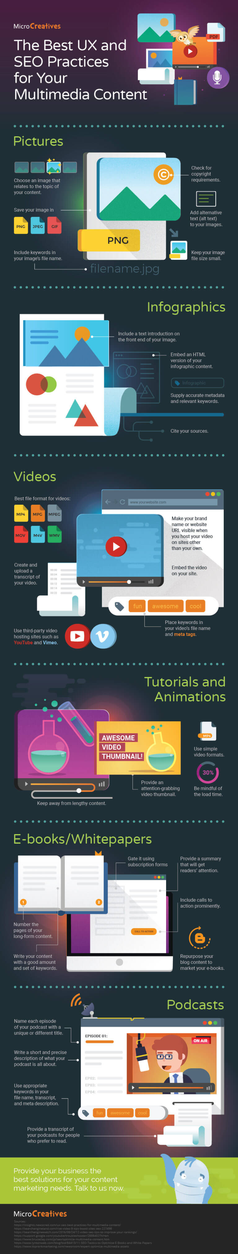 The Best UX and SEO Practices for Your Multimedia Content.